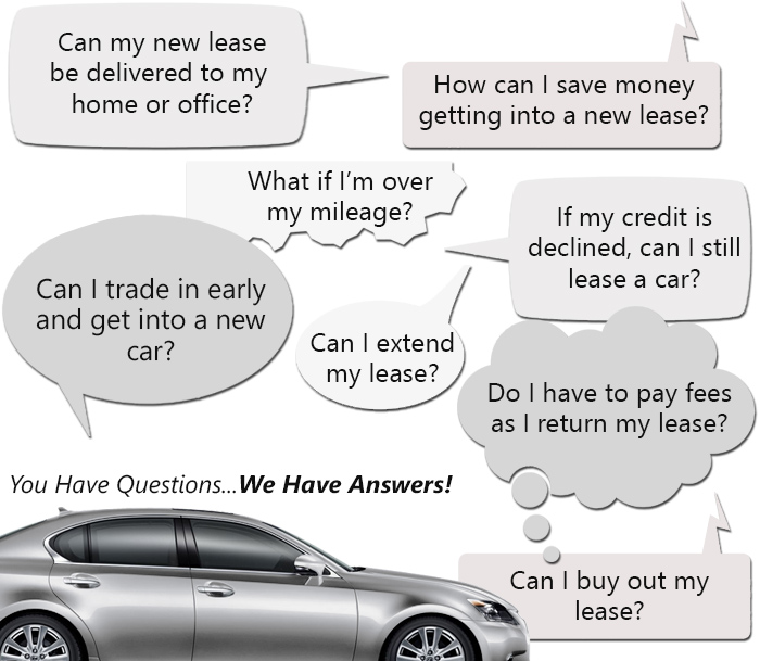 Top Auto Lease Deals In NYC